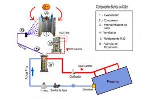 bomba de calor esquema montaje bomba calor